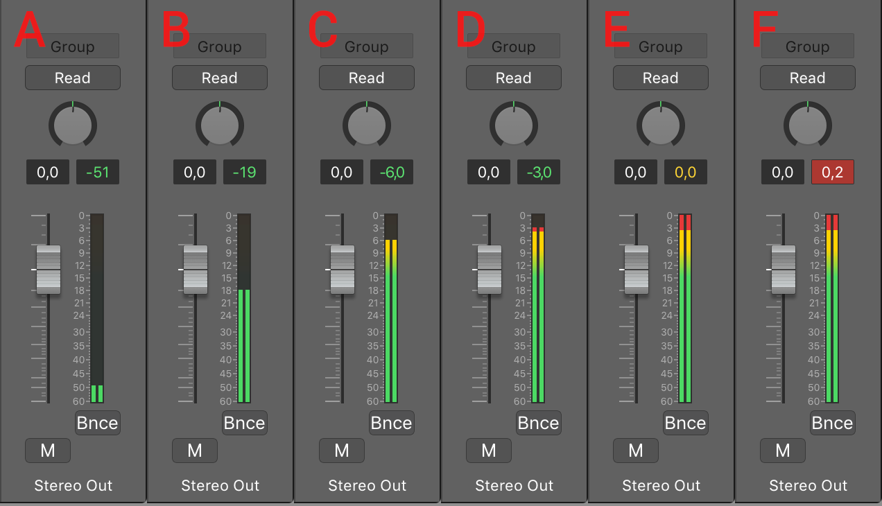 How to get started | Mastering FAQ  Mixdown tips for mastering